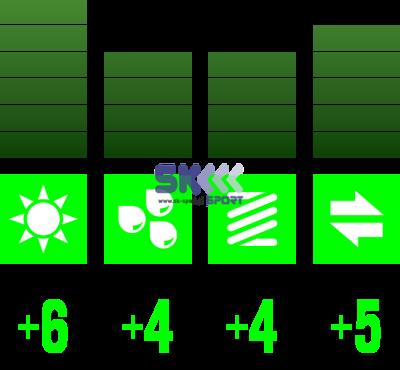 Rękawice bramkarskie Reusch Re:Ceptor SG Finger Support